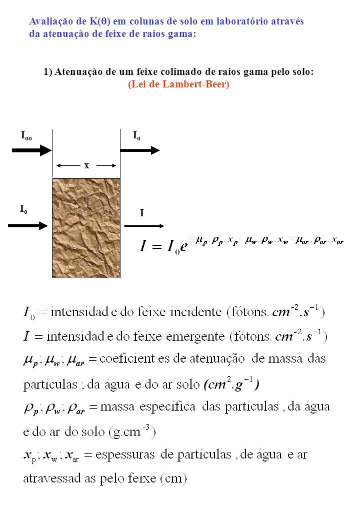 Avaliação de K( ) em colunas de solo em laboratório através da atenuação de feixe de raios gama: 1) Atenuação de um feixe colimado de raios gama pelo