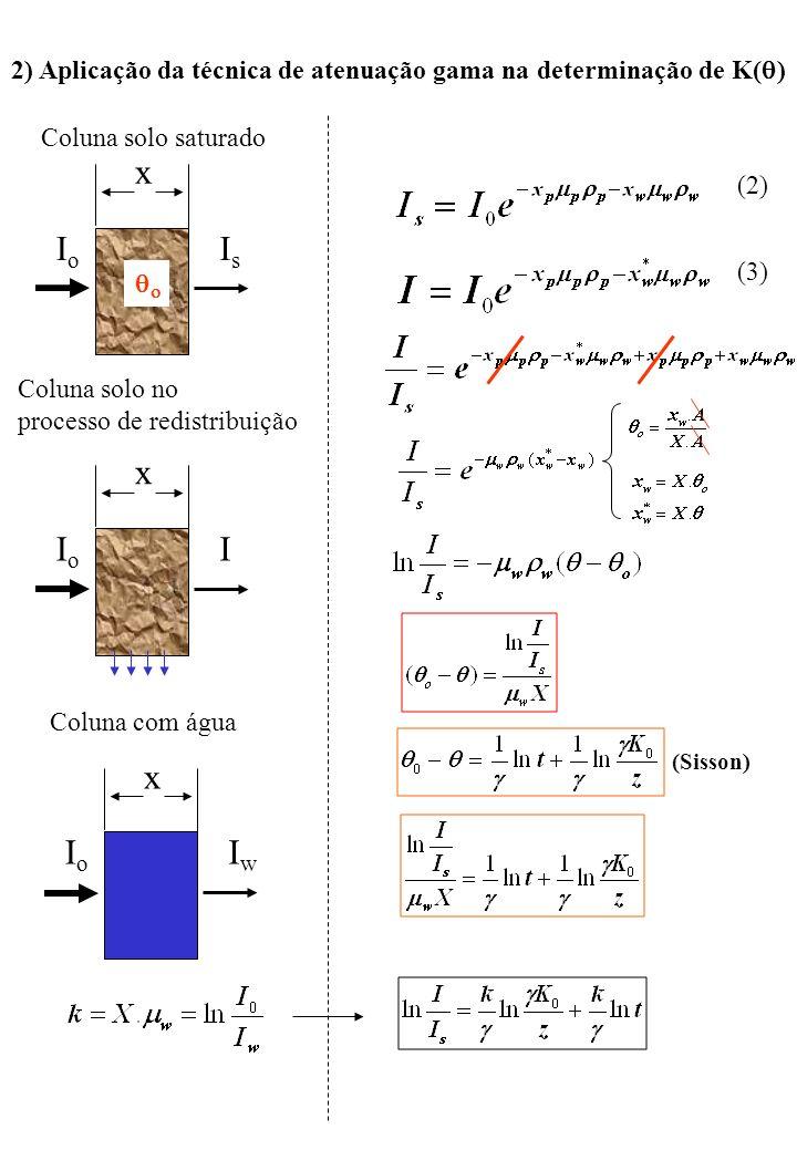 2) Aplicação da técnica de atenuação gama na determinação de K( ) x IoIo IsIs Coluna solo saturado Coluna solo no processo de redistribuição (3) (2) (
