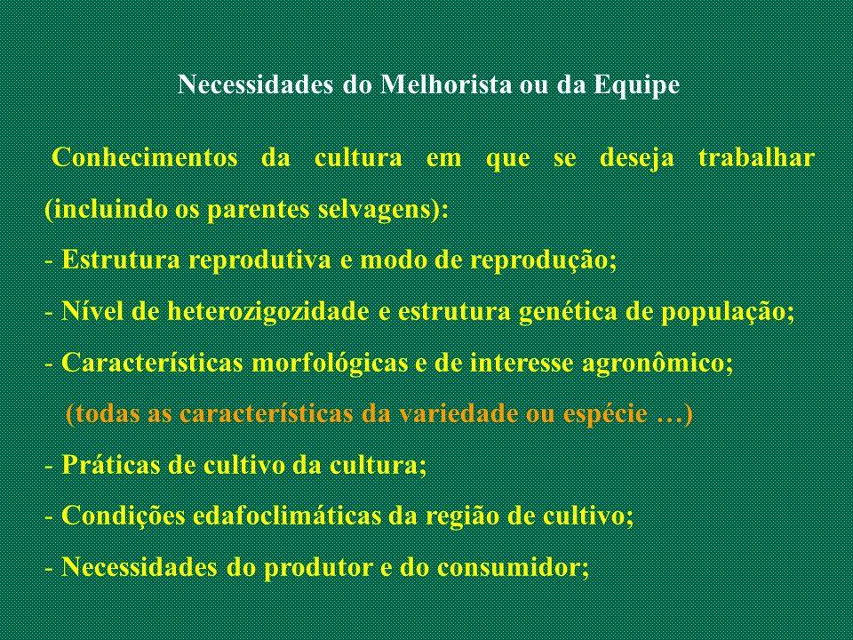 Conhecimentos da cultura em que se deseja trabalhar (incluindo os parentes selvagens): - Estrutura reprodutiva e modo de reprodução; - Nível de hetero