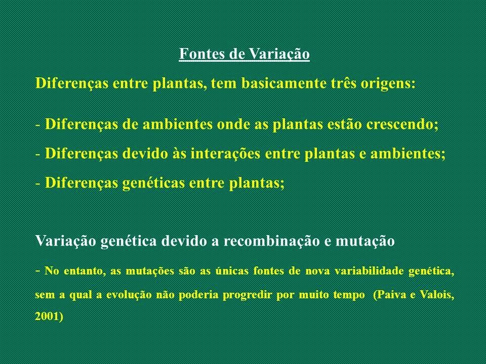 Fontes de Variação Diferenças entre plantas, tem basicamente três origens: - Diferenças de ambientes onde as plantas estão crescendo; - Diferenças dev