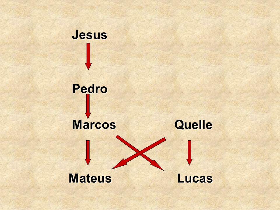 Jesus Jesus Pedro Pedro Marcos Quelle Marcos Quelle Mateus Lucas Mateus Lucas