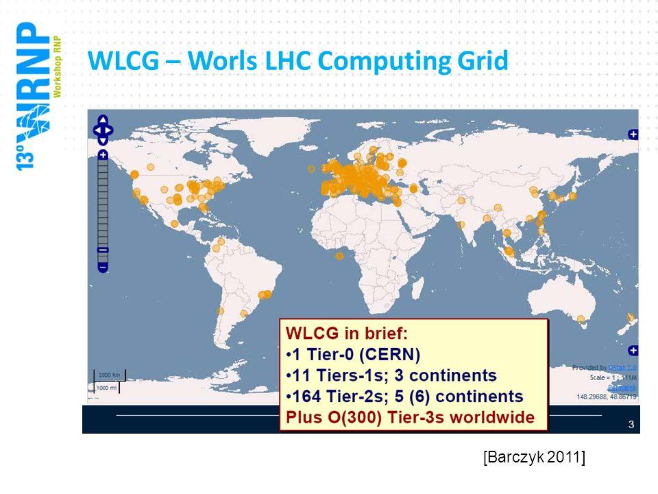 WLCG – Worls LHC Computing Grid [Barczyk 2011]