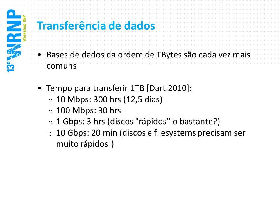 Transferência de dados Bases de dados da ordem de TBytes são cada vez mais comuns Tempo para transferir 1TB [Dart 2010]: o 10 Mbps: 300 hrs (12,5 dias
