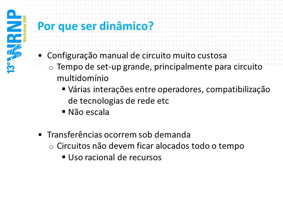 Por que ser dinâmico? Configuração manual de circuito muito custosa o Tempo de set-up grande, principalmente para circuito multidomínio Várias interaç