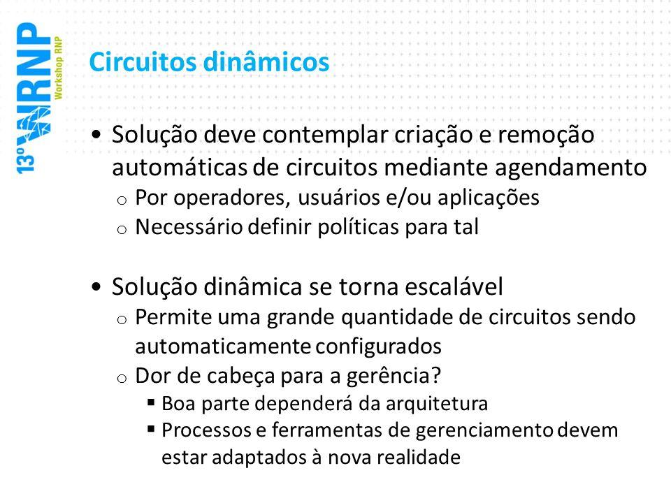 Circuitos dinâmicos Solução deve contemplar criação e remoção automáticas de circuitos mediante agendamento o Por operadores, usuários e/ou aplicações