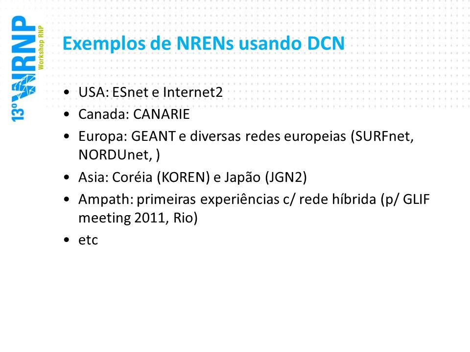 Exemplos de NRENs usando DCN USA: ESnet e Internet2 Canada: CANARIE Europa: GEANT e diversas redes europeias (SURFnet, NORDUnet, ) Asia: Coréia (KOREN