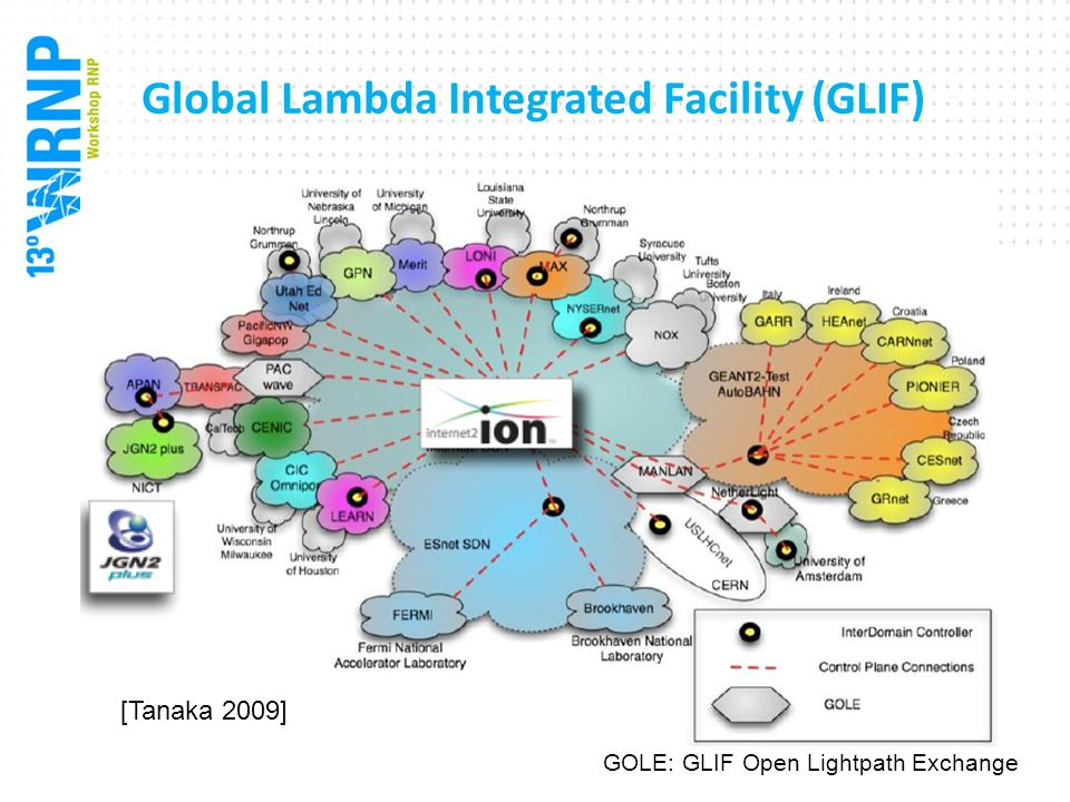 Global Lambda Integrated Facility (GLIF) [Tanaka 2009] GOLE: GLIF Open Lightpath Exchange