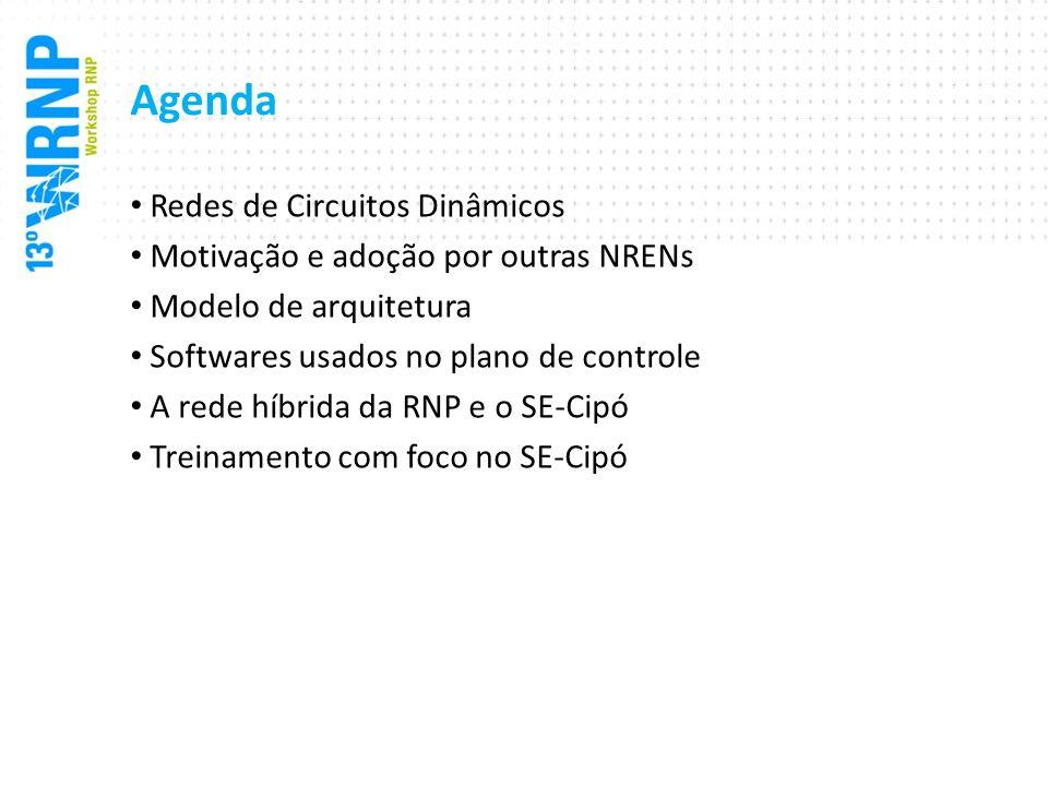Agenda Redes de Circuitos Dinâmicos Motivação e adoção por outras NRENs Modelo de arquitetura Softwares usados no plano de controle A rede híbrida da