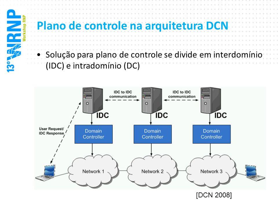 Plano de controle na arquitetura DCN Solução para plano de controle se divide em interdomínio (IDC) e intradomínio (DC) [DCN 2008]