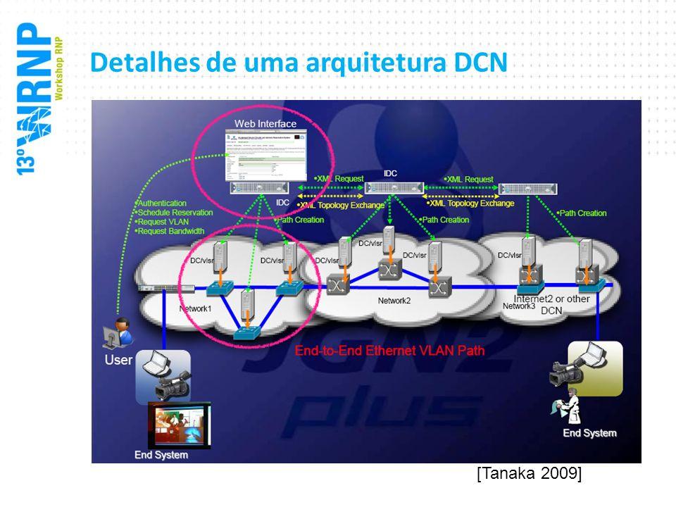 Detalhes de uma arquitetura DCN [Tanaka 2009]