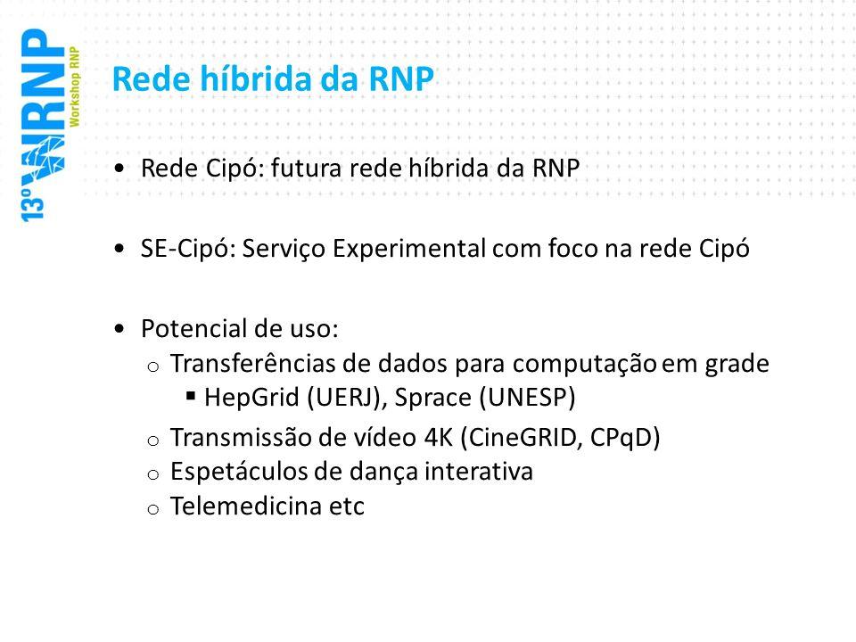 Rede híbrida da RNP Rede Cipó: futura rede híbrida da RNP SE-Cipó: Serviço Experimental com foco na rede Cipó Potencial de uso: o Transferências de da