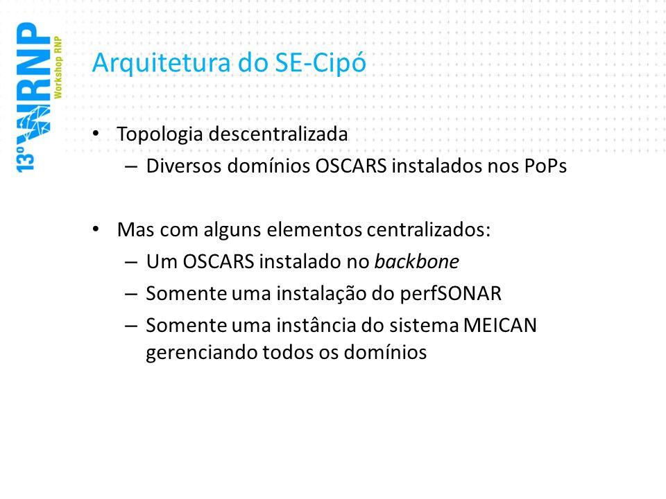 Arquitetura do SE-Cipó Topologia descentralizada – Diversos domínios OSCARS instalados nos PoPs Mas com alguns elementos centralizados: – Um OSCARS in