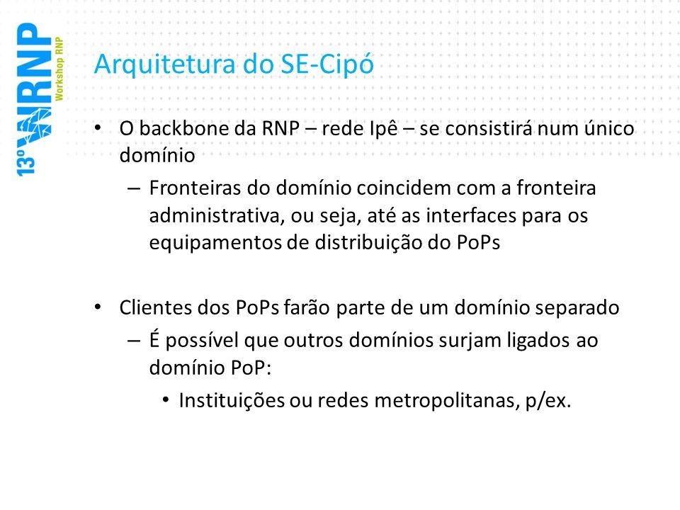 Arquitetura do SE-Cipó O backbone da RNP – rede Ipê – se consistirá num único domínio – Fronteiras do domínio coincidem com a fronteira administrativa