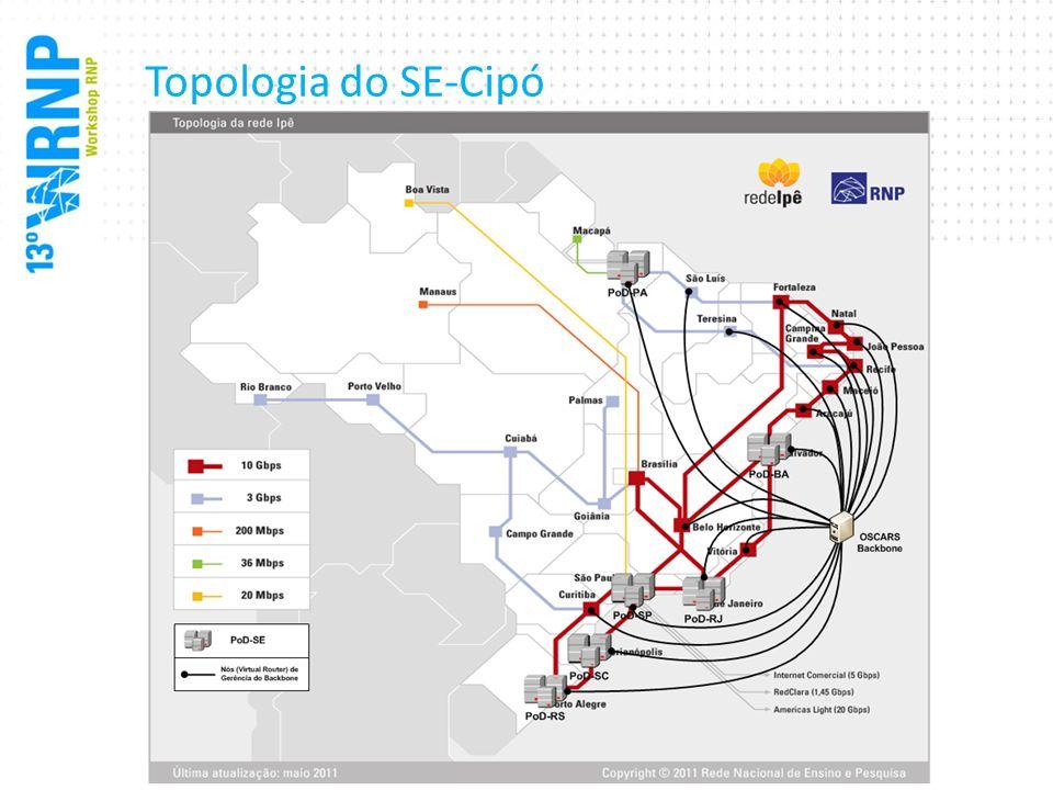 Topologia do SE-Cipó