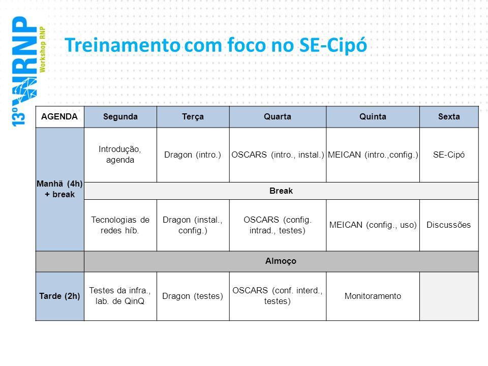 Treinamento com foco no SE-Cipó AGENDASegundaTerçaQuartaQuintaSexta Manhã (4h) + break Introdução, agenda Dragon (intro.)OSCARS (intro., instal.)MEICA
