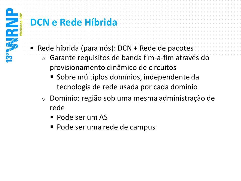 DCN e Rede Híbrida Rede híbrida (para nós): DCN + Rede de pacotes o Garante requisitos de banda fim-a-fim através do provisionamento dinâmico de circu