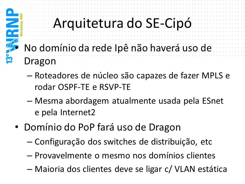 Arquitetura do SE-Cipó No domínio da rede Ipê não haverá uso de Dragon – Roteadores de núcleo são capazes de fazer MPLS e rodar OSPF-TE e RSVP-TE – Me