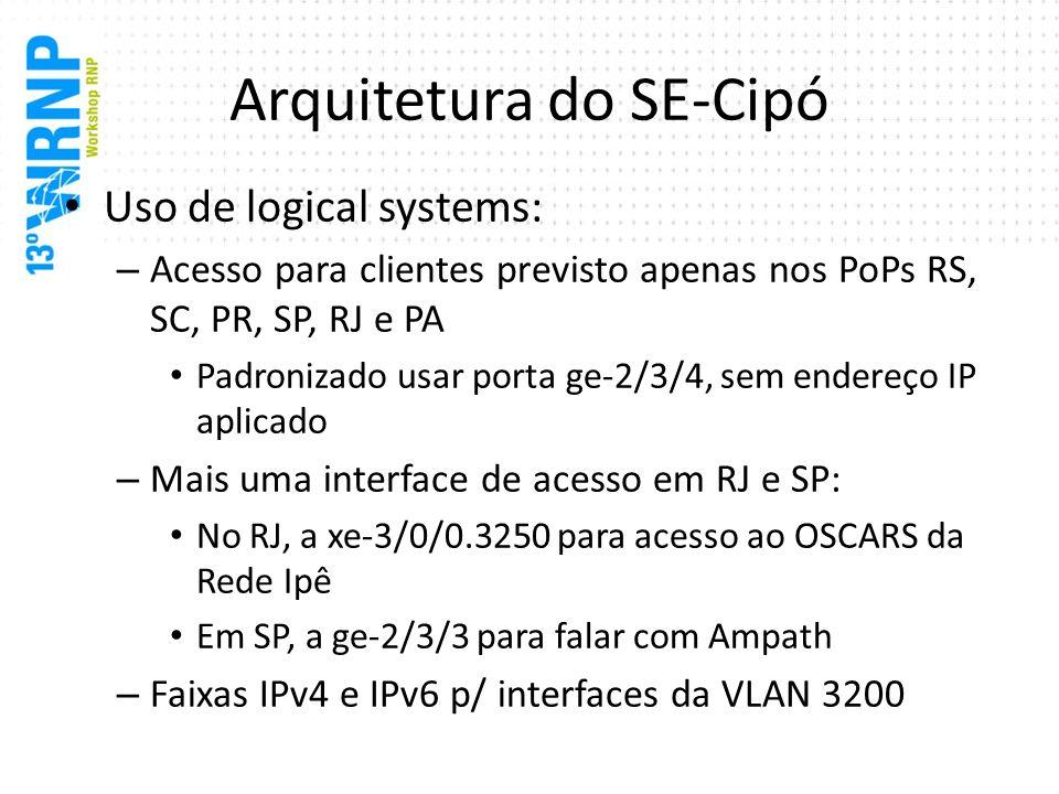 Arquitetura do SE-Cipó Uso de logical systems: – Acesso para clientes previsto apenas nos PoPs RS, SC, PR, SP, RJ e PA Padronizado usar porta ge-2/3/4