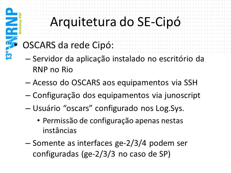 Arquitetura do SE-Cipó OSCARS da rede Cipó: – Servidor da aplicação instalado no escritório da RNP no Rio – Acesso do OSCARS aos equipamentos via SSH