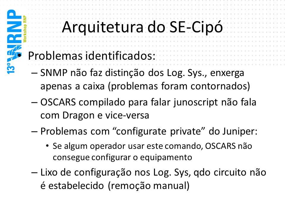 Arquitetura do SE-Cipó Problemas identificados: – SNMP não faz distinção dos Log. Sys., enxerga apenas a caixa (problemas foram contornados) – OSCARS