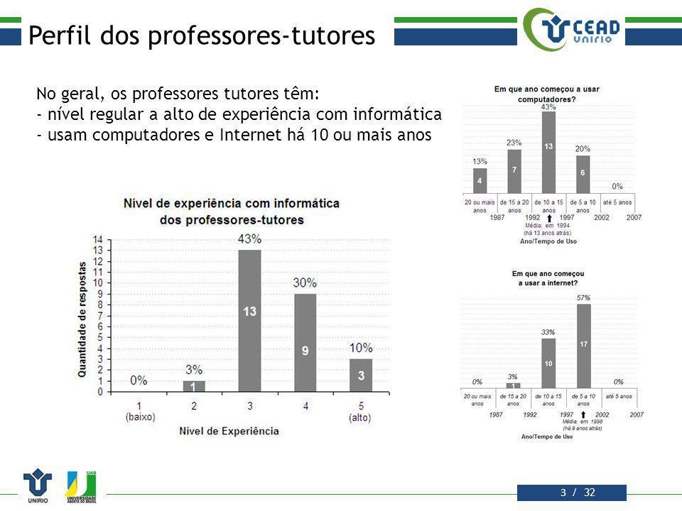 / 32 Perfil dos professores-tutores - Quase metade dos professores-tutores já ministrou disciplinas com plataformas EAD - 25% dos professores-tutores já usou a plataforma Moodle (base do sistema e-UNI) 4