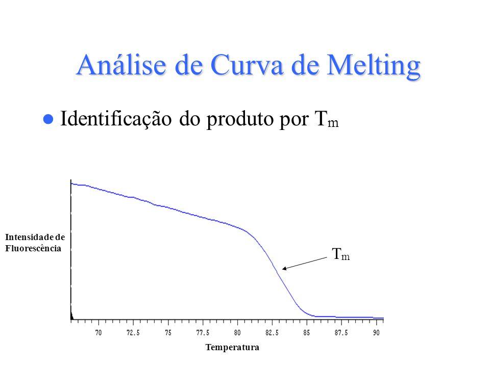 Análise de Curva de Melting Análise de Curva de Melting Identificação do produto por T m Intensidade de Fluorescência Temperatura TmTm