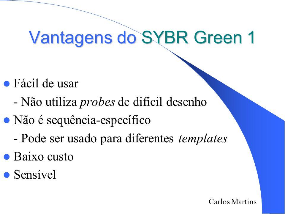 Carlos Martins 2/18/2014 Fácil de usar - Não utiliza probes de difícil desenho Não é sequência-específico - Pode ser usado para diferentes templates B
