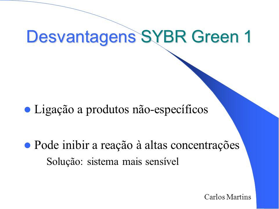 Carlos Martins 2/18/2014 Desvantagens SYBR Green 1 Ligação a produtos não-específicos Pode inibir a reação à altas concentrações – Solução: sistema ma