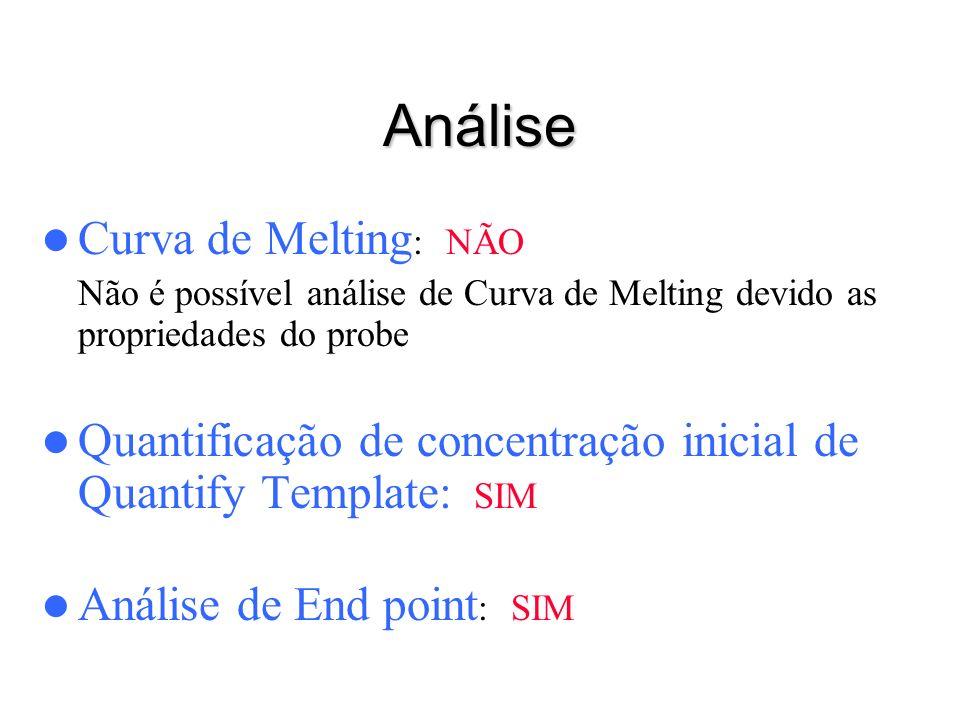 Análise Curva de Melting : NÃO Não é possível análise de Curva de Melting devido as propriedades do probe Quantificação de concentração inicial de Qua