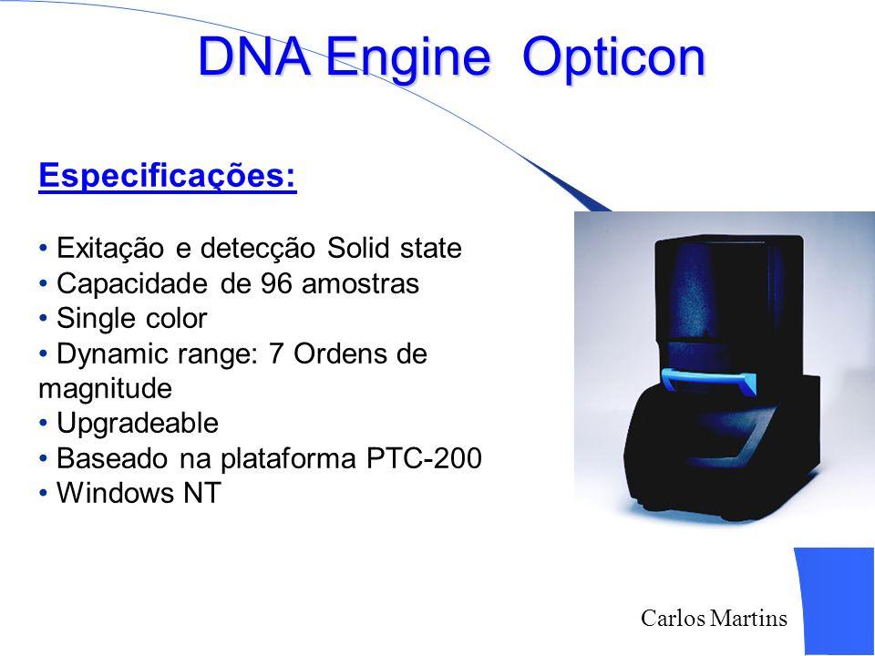 Carlos Martins 2/18/2014 Especificações: Exitação e detecção Solid state Capacidade de 96 amostras Single color Dynamic range: 7 Ordens de magnitude U