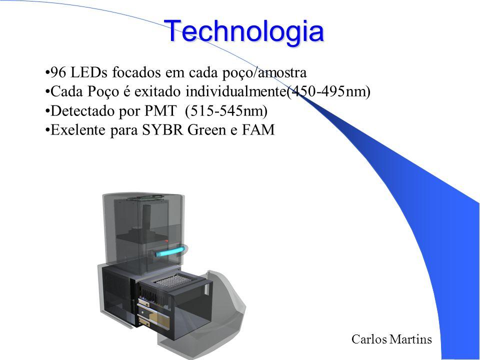 Carlos Martins 2/18/2014Technologia 96 LEDs focados em cada poço/amostra Cada Poço é exitado individualmente(450-495nm) Detectado por PMT (515-545nm)