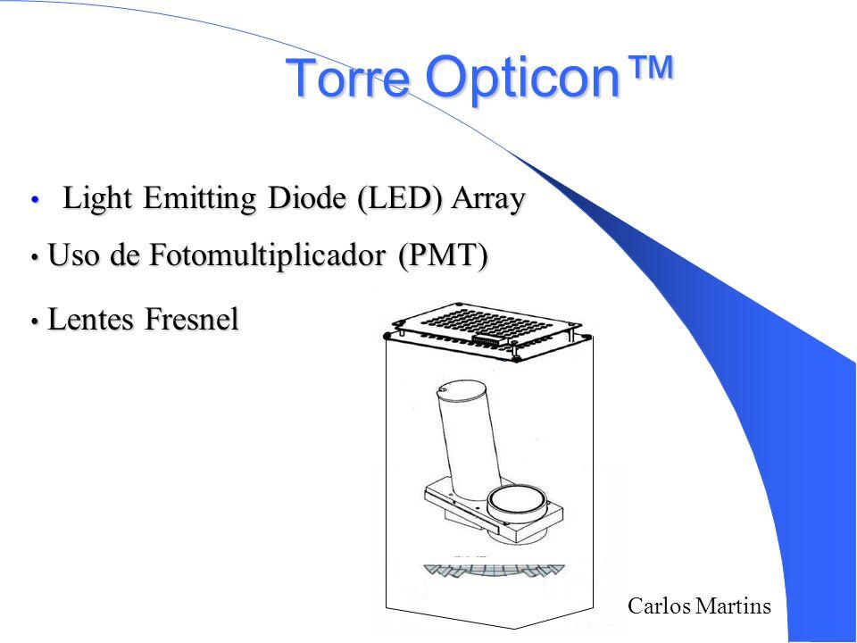 Carlos Martins Torre Opticon Light Emitting Diode (LED) Array Light Emitting Diode (LED) Array Uso de Fotomultiplicador (PMT) Uso de Fotomultiplicador