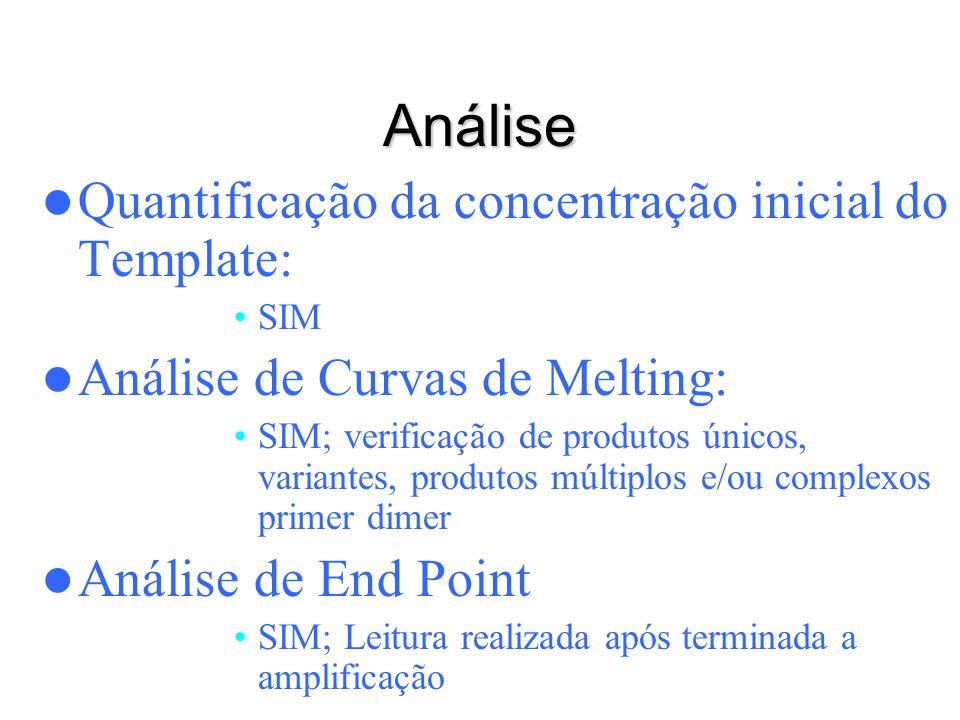 Análise Quantificação da concentração inicial do Template: SIM Análise de Curvas de Melting: SIM; verificação de produtos únicos, variantes, produtos