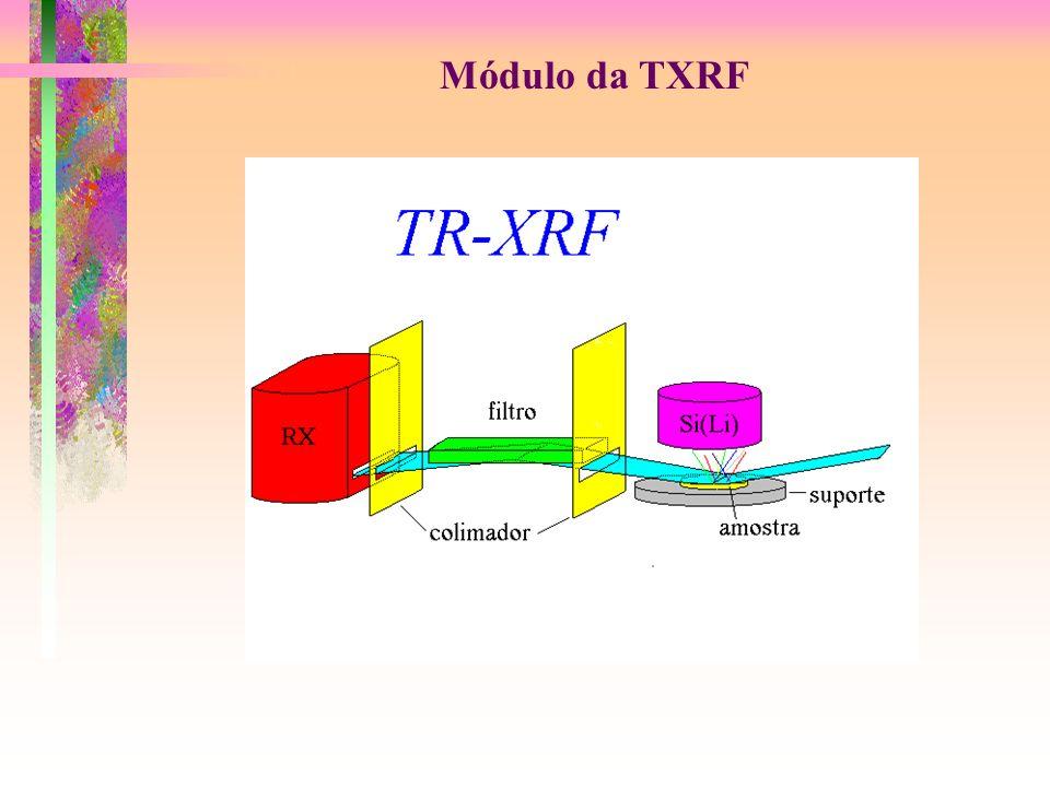 Módulo da TXRF