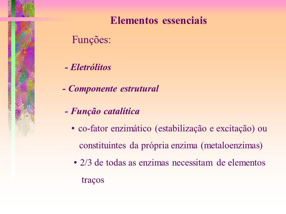 Elementos essenciais Funções: - Eletrólitos - Componente estrutural - Função catalítica co-fator enzimático (estabilização e excitação) ou constituint