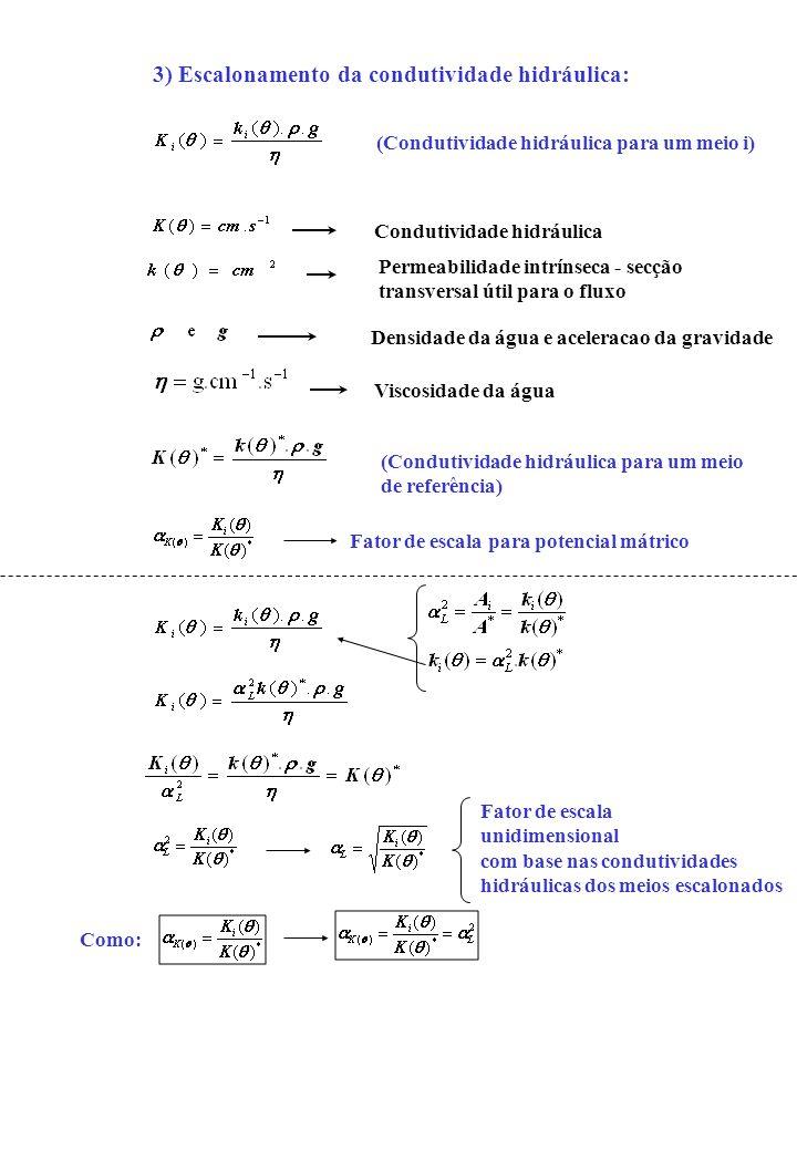 2) Escalonamento do Potencial Mátrico: idem para o meio de referência Fator de escala para potencial mátrico Fator de escala unidimensional com base n