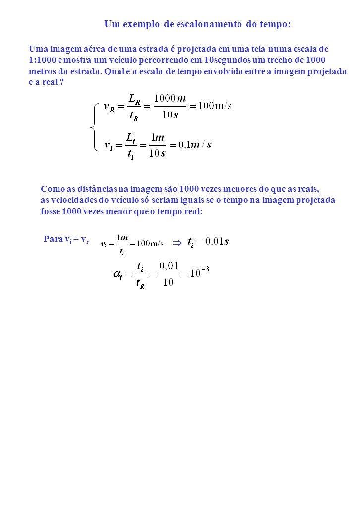 Exemplo: Para um valor fixo de