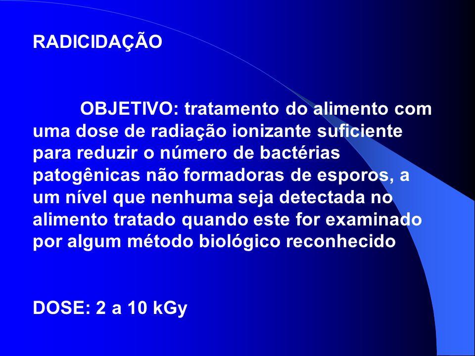 RADICIDAÇÃO OBJETIVO: tratamento do alimento com uma dose de radiação ionizante suficiente para reduzir o número de bactérias patogênicas não formador