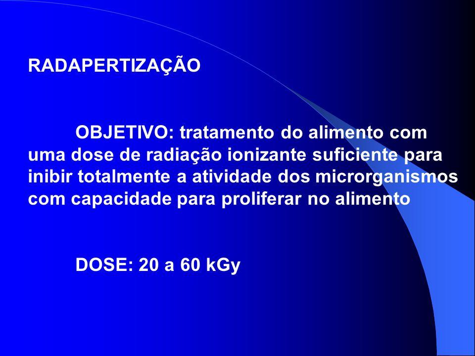 RADAPERTIZAÇÃO OBJETIVO: tratamento do alimento com uma dose de radiação ionizante suficiente para inibir totalmente a atividade dos microrganismos co