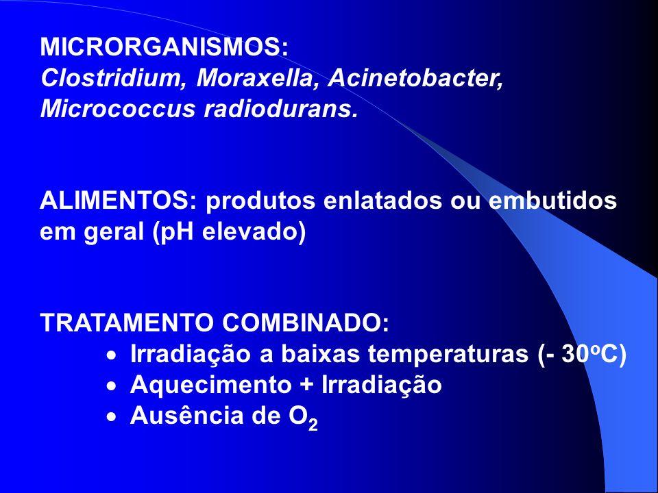 MICRORGANISMOS: Clostridium, Moraxella, Acinetobacter, Micrococcus radiodurans. ALIMENTOS: produtos enlatados ou embutidos em geral (pH elevado) TRATA