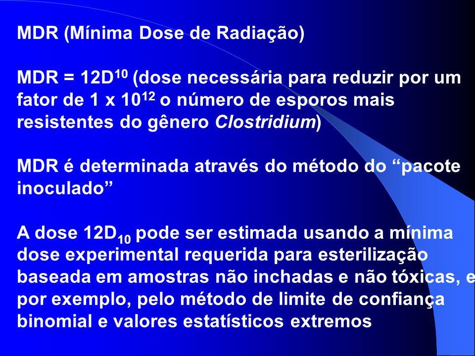 MDR (Mínima Dose de Radiação) MDR = 12D 10 (dose necessária para reduzir por um fator de 1 x 10 12 o número de esporos mais resistentes do gênero Clos
