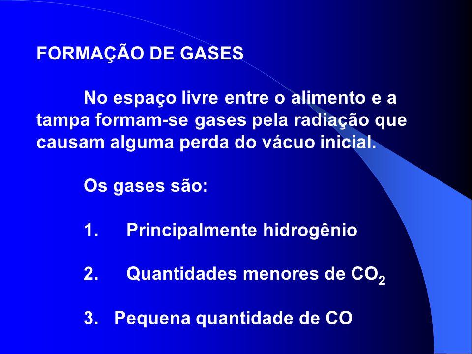 FORMAÇÃO DE GASES No espaço livre entre o alimento e a tampa formam-se gases pela radiação que causam alguma perda do vácuo inicial. Os gases são: 1.