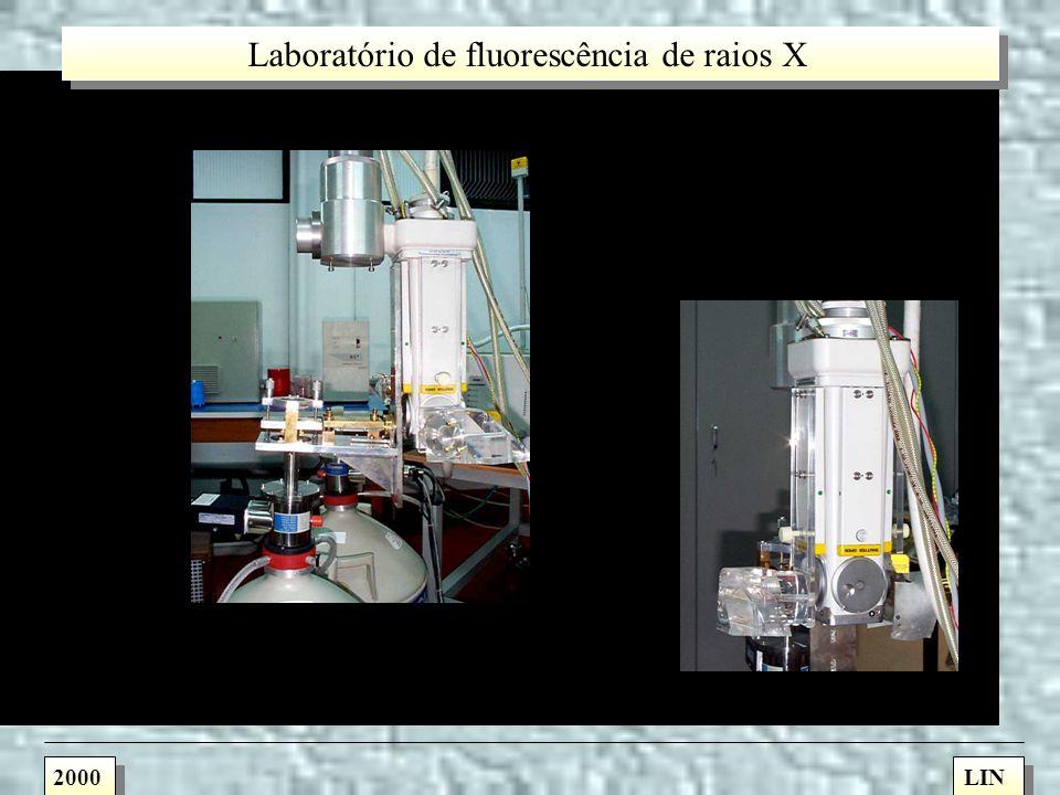 2000LIN Laboratório de fluorescência de raios X