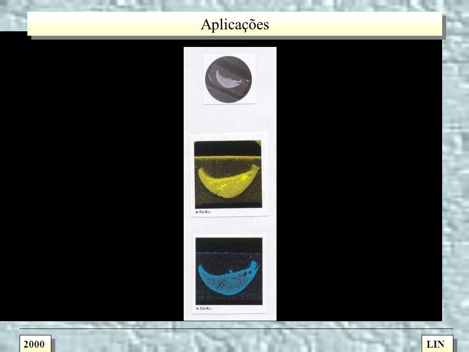 2000LIN Aplicações