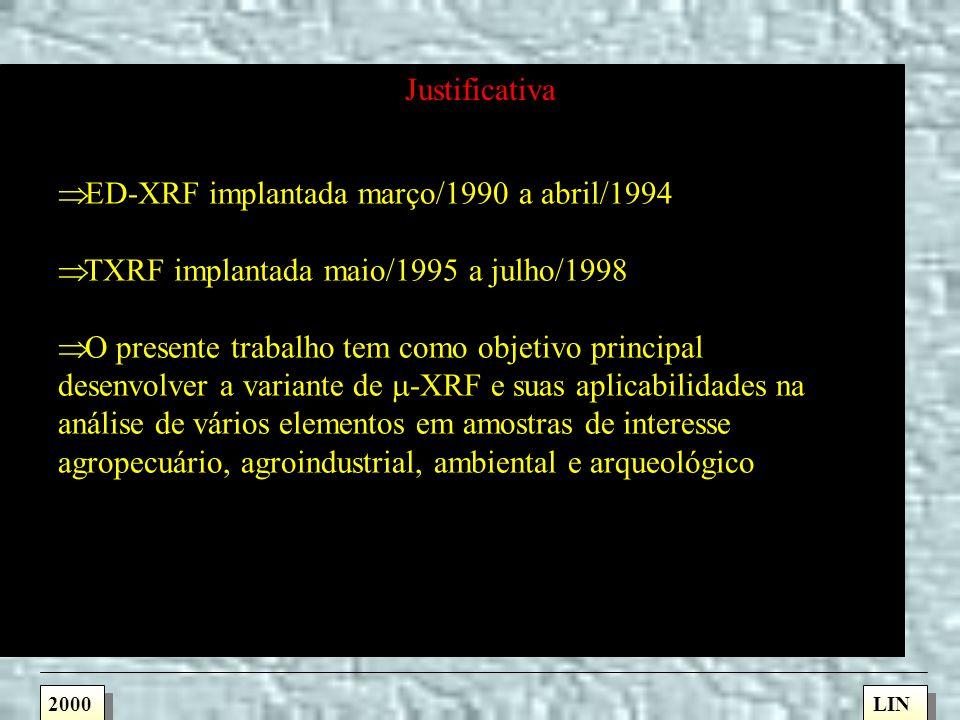 Desenvolvimento da técnica de fluorescência de raios X com microssonda ( -XRF) Doutorando: Richard Maximiliano da Cunha e Silva Orientador: Virgílio F