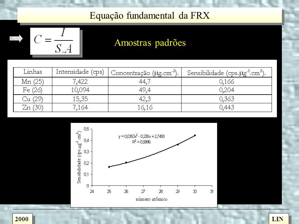 Material Fonte de Pu-238 (3,7 GBq, U L = 13,8 keV), espectrômetro de raios X multicanal, detector semicondutor de Si(Li), aplicativo AXIL, quatro padr