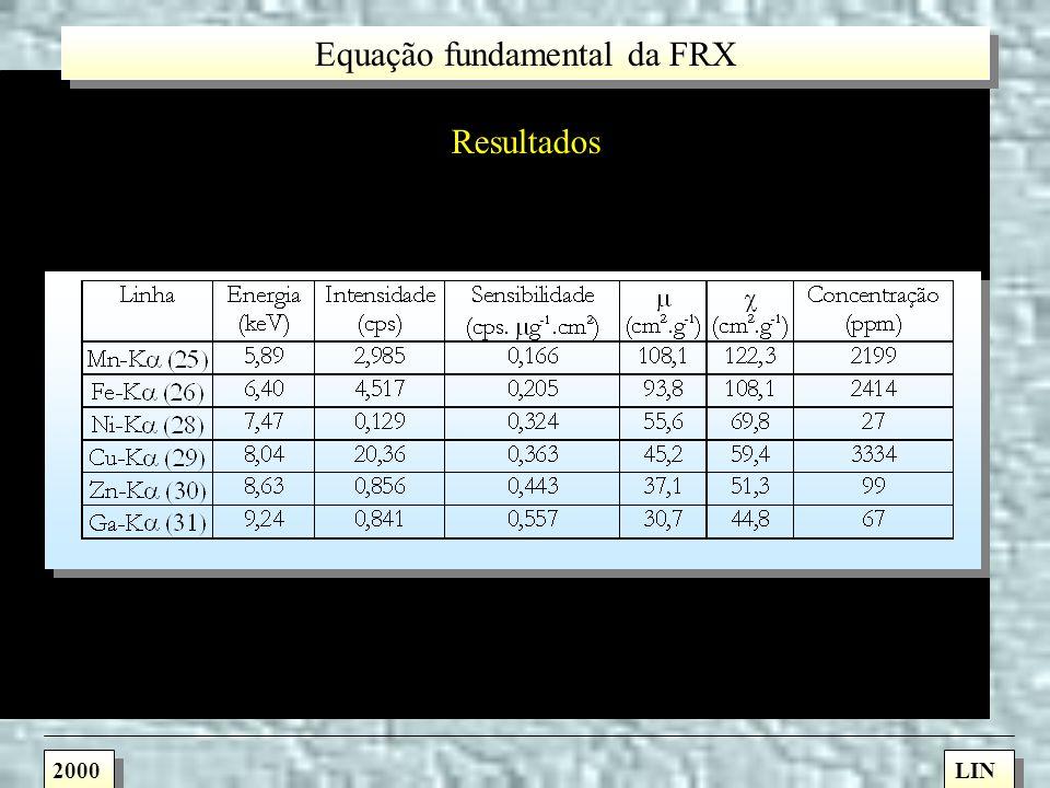 Amostras padrões 2000LIN Equação fundamental da FRX