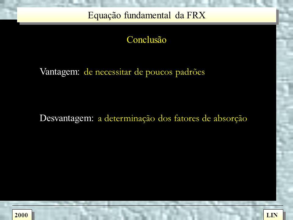 Resultados 2000LIN Equação fundamental da FRX