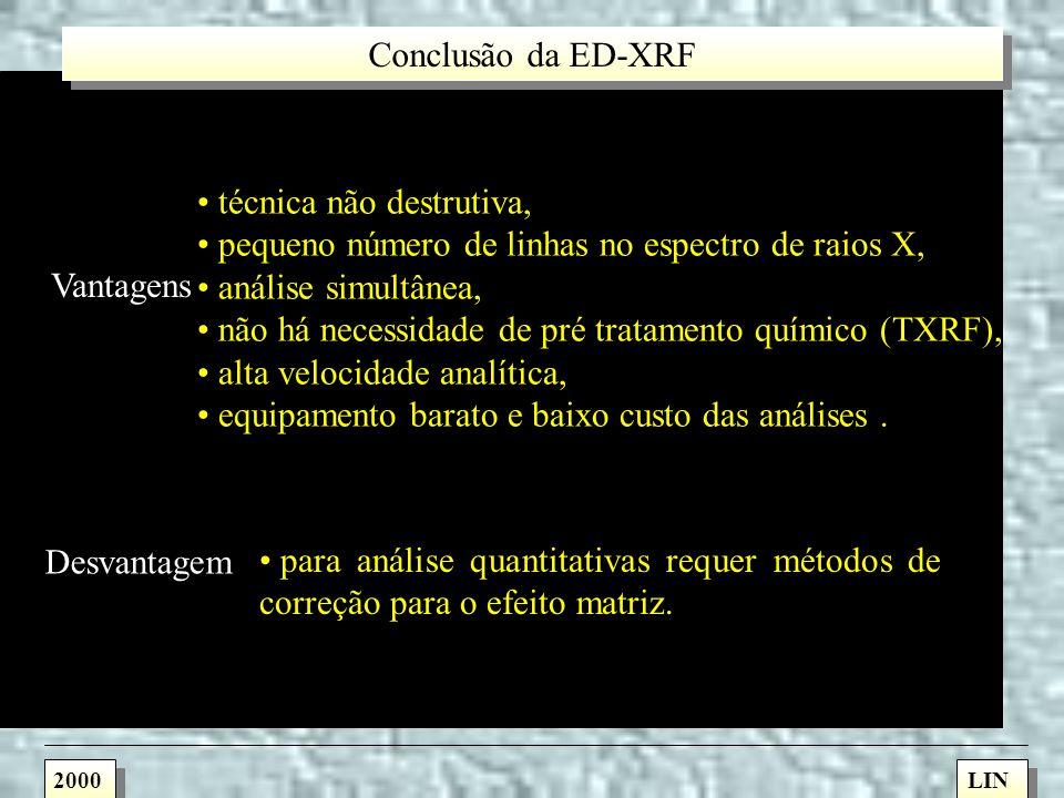 Conclusão Equação fundamental da FRX 2000LIN Vantagem: de necessitar de poucos padrões Desvantagem: a determinação dos fatores de absorção