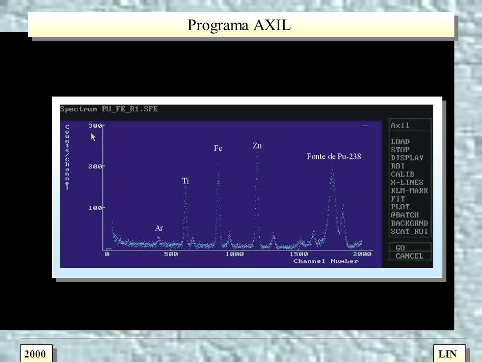 Amostra Representação da Fluorescência de raios X 2000LIN Fonte Excitação S = G..(1-1/j).w.f. Detector Emissão I = C.S.A